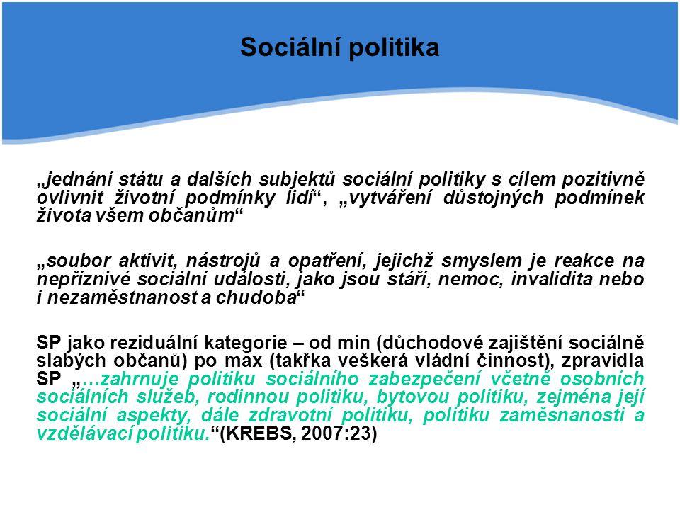 """Sociální politika """"jednání státu a dalších subjektů sociální politiky s cílem pozitivně ovlivnit životní podmínky lidí"""", """"vytváření důstojných podmíne"""