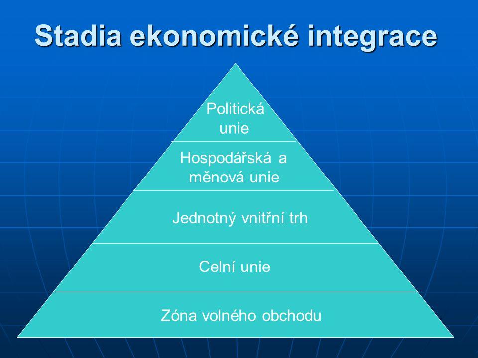 Stadia ekonomické integrace Zóna volného obchodu Celní unie Jednotný vnitřní trh Hospodářská a měnová unie Politická unie