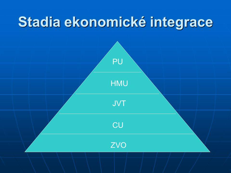 Stadia ekonomické integrace PU HMU JVT CU ZVO