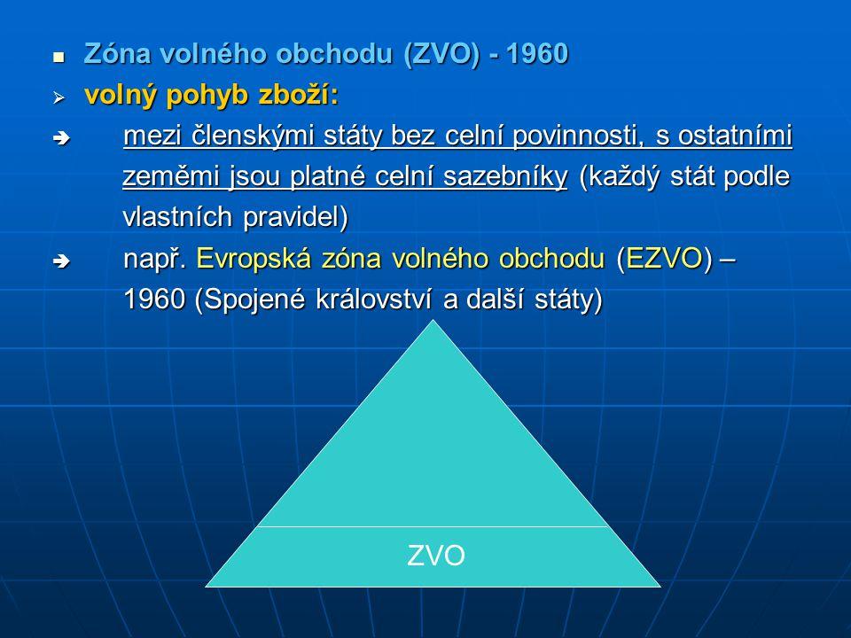 Zóna volného obchodu (ZVO) - 1960 Zóna volného obchodu (ZVO) - 1960  volný pohyb zboží:  mezi členskými státy bez celní povinnosti, s ostatními země