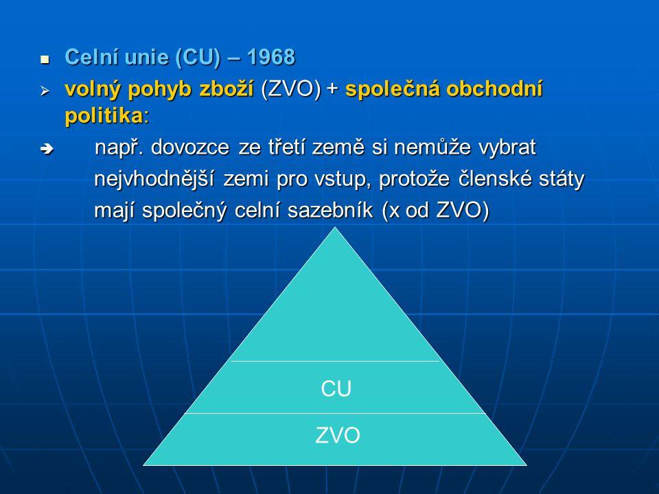 Celní unie (CU) – 1968 Celní unie (CU) – 1968  volný pohyb zboží (ZVO) + společná obchodní politika:  např. dovozce ze třetí země si nemůže vybrat n