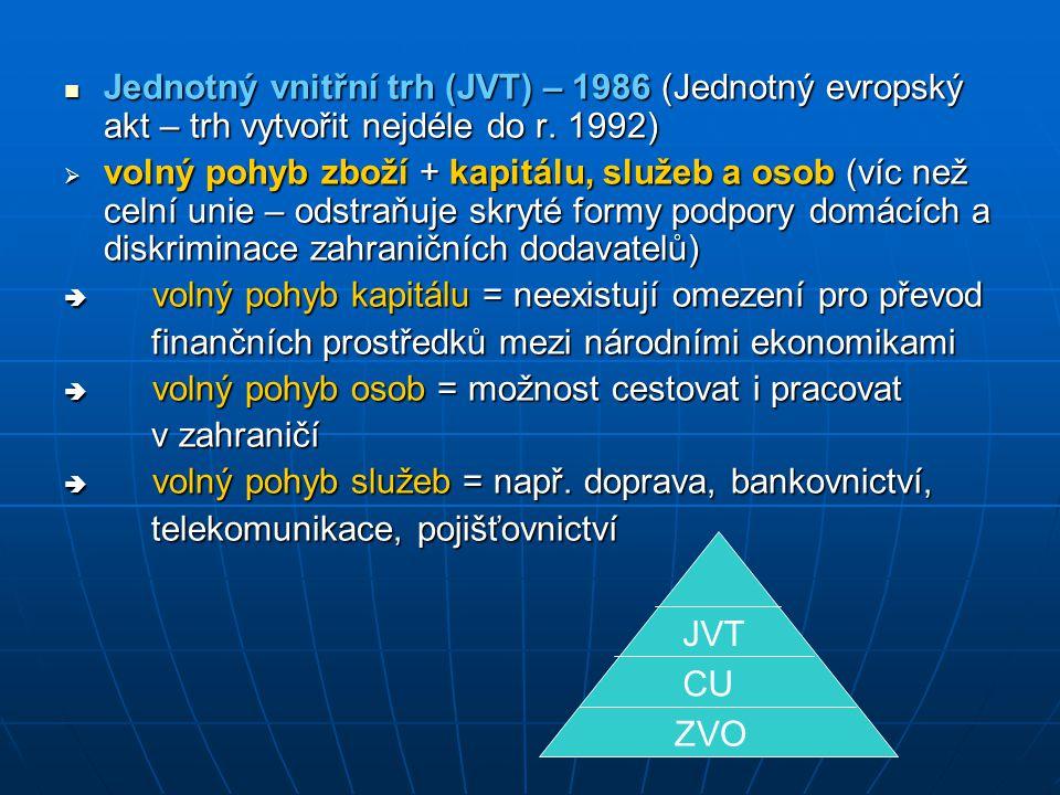 Hospodářská a měnová unie (HMU) – 1999 Hospodářská a měnová unie (HMU) – 1999  hospodářská unie = společný trh (JVT)  nejen obchodní politika, ale i další politiky  měnová unie = rozvíjí volný pohyb kapitálu  zajištění plné směnitelnosti měn členských států – postupně nahradit společnou měnou = euro postupně nahradit společnou měnou = euro (1999 – euro v bezhotovostním styku – finanční trhy, (1999 – euro v bezhotovostním styku – finanční trhy, podnikové operace) podnikové operace) ZVO CU JVT HMU