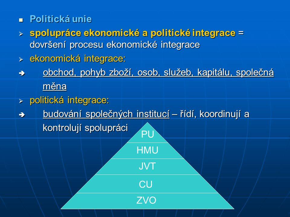 Politická unie Politická unie  spolupráce ekonomické a politické integrace = dovršení procesu ekonomické integrace  ekonomická integrace:  obchod,