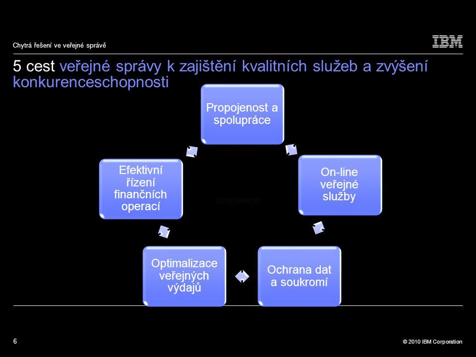 6 © 2010 IBM Corporation Chytrá řešení ve veřejné správě 5 cest veřejné správy k zajištění kvalitních služeb a zvýšení konkurenceschopnosti GOVERNMENT Propojenost a spolupráce On-line veřejné služby Ochrana dat a soukromí Optimalizace veřejných výdajů Efektivní řízení finančních operací