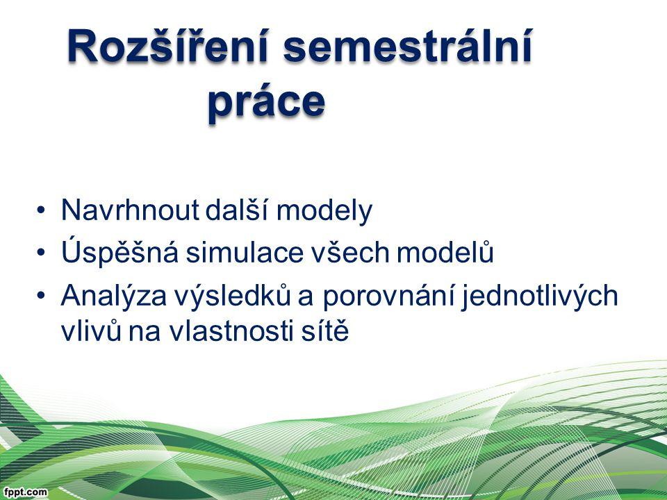 Rozšíření práce Rozšíření semestrální práce Navrhnout další modely Úspěšná simulace všech modelů Analýza výsledků a porovnání jednotlivých vlivů na vlastnosti sítě