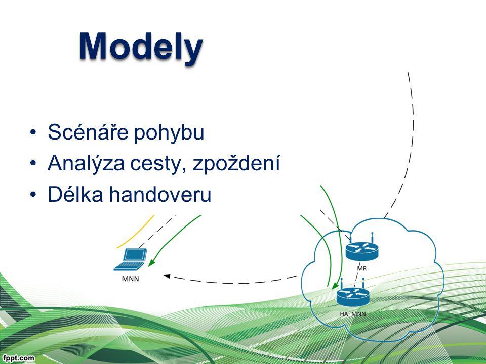 ModelyModely Scénáře pohybu Analýza cesty, zpoždení Délka handoveru