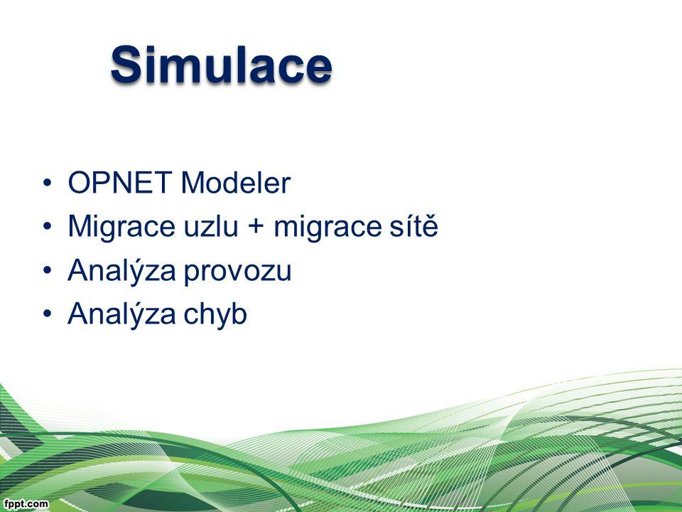 SimulaceSimulace OPNET Modeler Migrace uzlu + migrace sítě Analýza provozu Analýza chyb