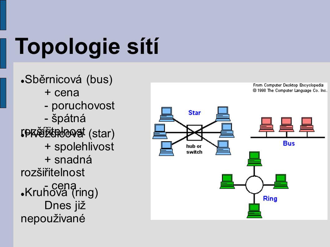 Topologie sítí Sběrnicová (bus) + cena - poruchovost - špátná rozšířitelnost Hvězdicová (star) + spolehlivost + snadná rozšiřitelnost - cena Kruhová (