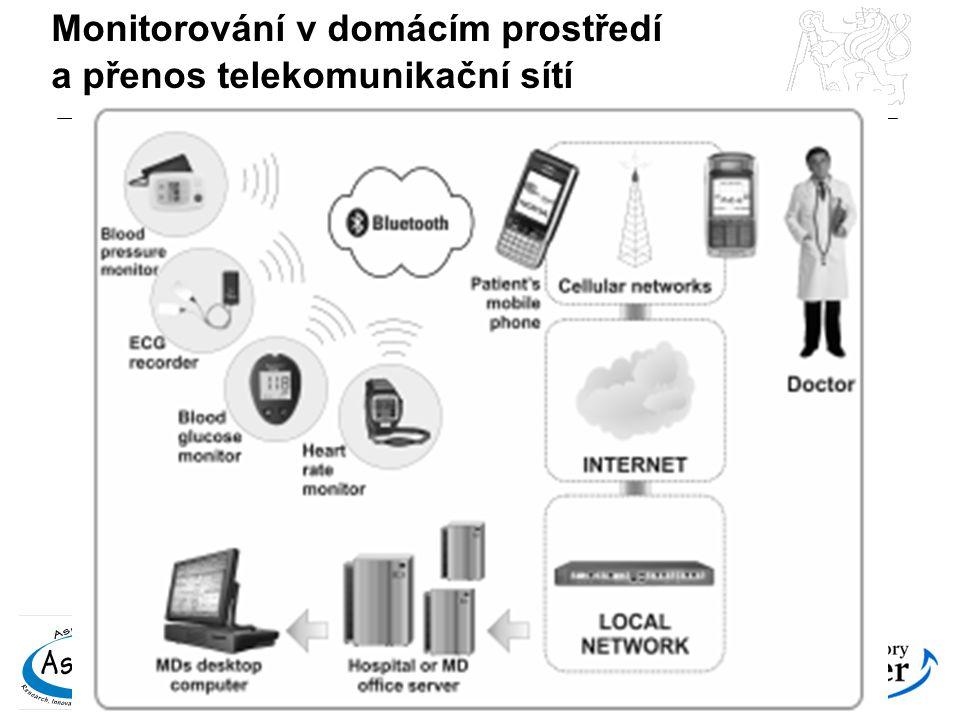 Monitorování v domácím prostředí a přenos telekomunikační sítí