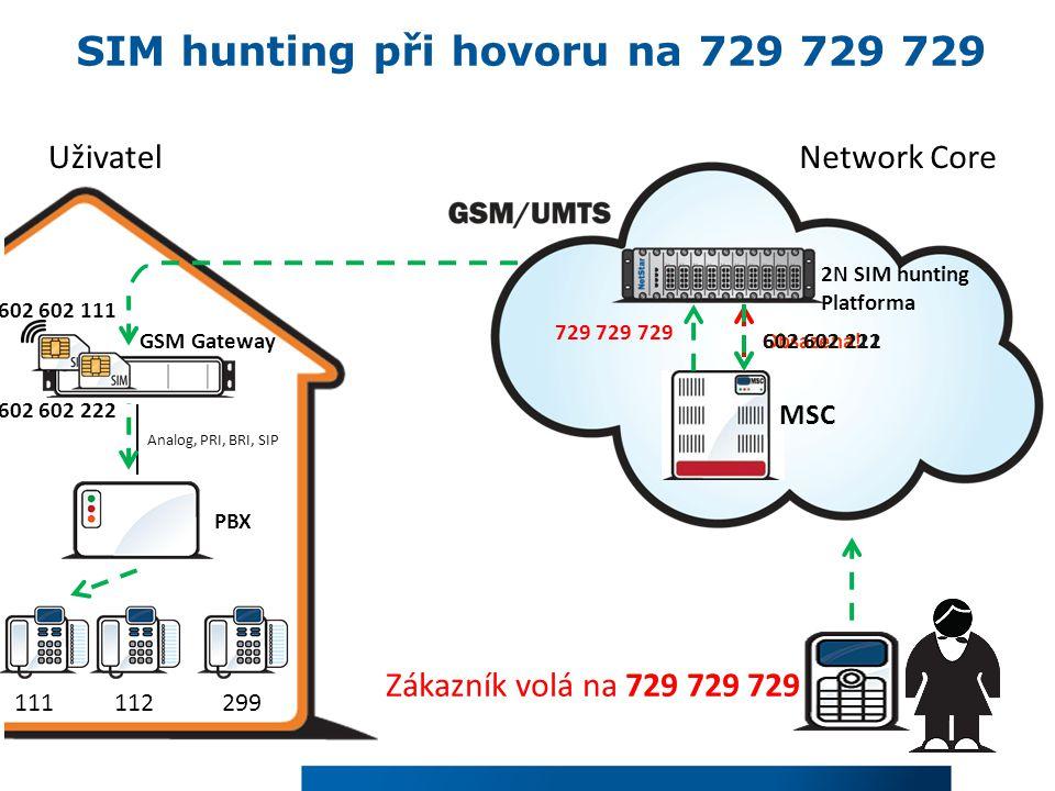 SIM hunting při hovoru na 729 729 729 UživatelNetwork Core 111112 PBX Analog, PRI, BRI, SIP 602 602 111 GSM Gateway Zákazník volá na 729 729 729 MSC 2N SIM hunting Platforma 729 729 729 602 602 111 299 602 602 222 Obsazena!602 602 222
