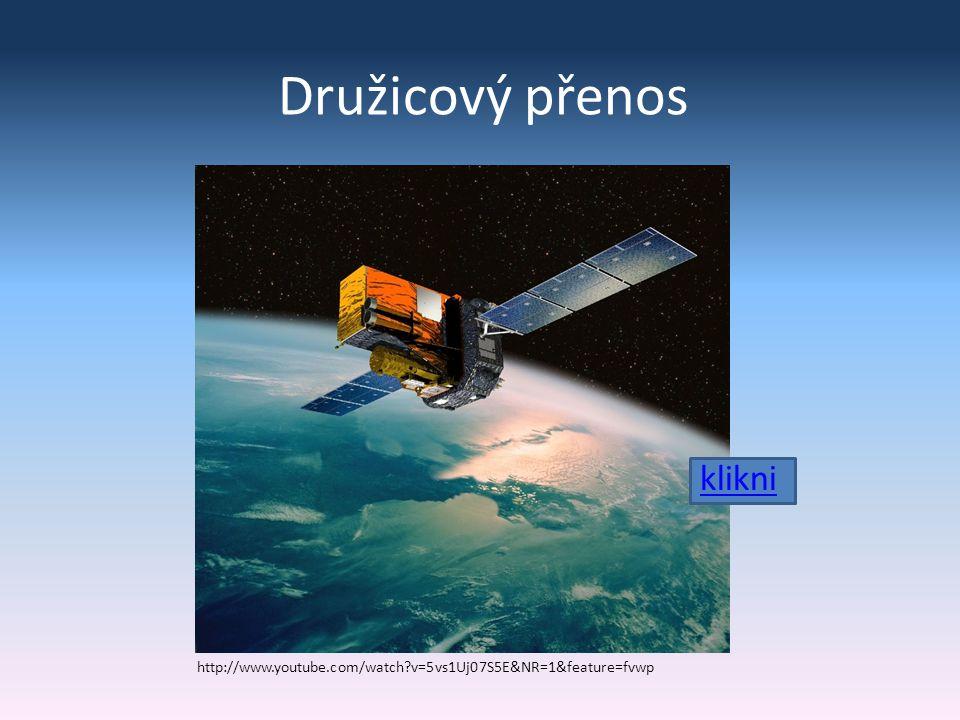 Rozmístění Geostacionárních satelitů 1.Poloha se uvádí ve stupních východně (E) nebo západně (W) od nultého poledníku (Greenwich).