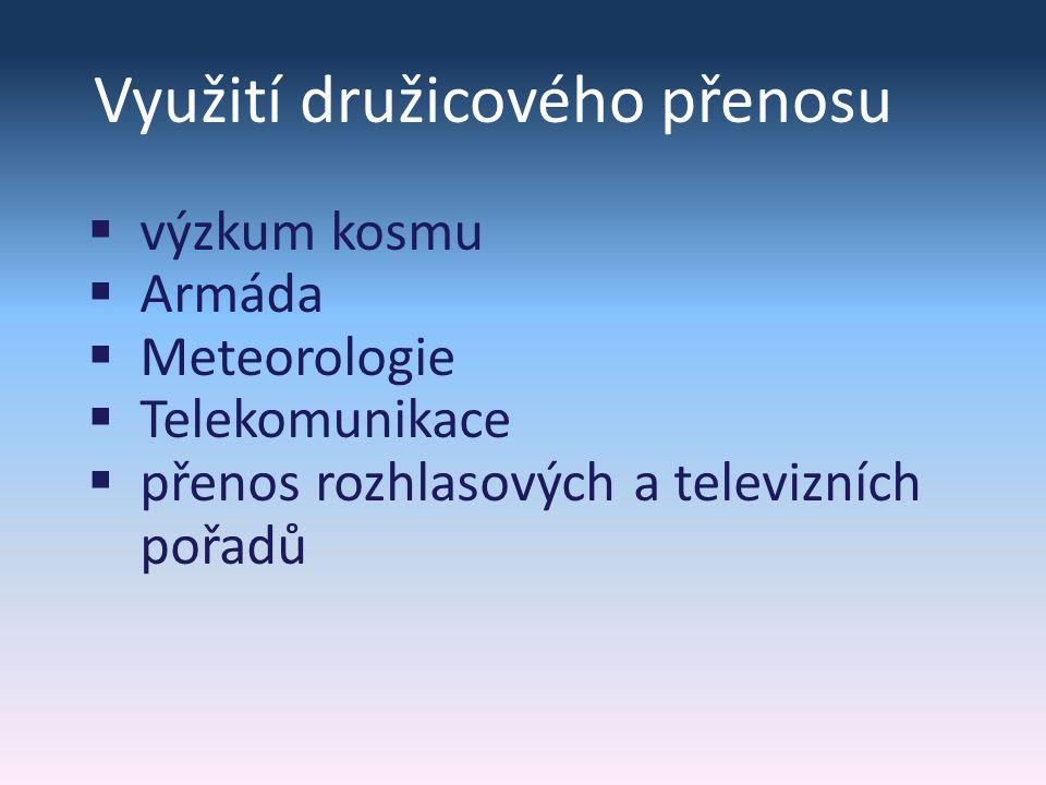 Využití družicového přenosu  výzkum kosmu  Armáda  Meteorologie  Telekomunikace  přenos rozhlasových a televizních pořadů
