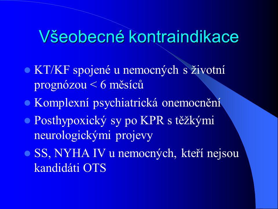 Všeobecné kontraindikace KT/KF spojené u nemocných s životní prognózou < 6 měsíců Komplexní psychiatrická onemocnění Posthypoxický sy po KPR s těžkými