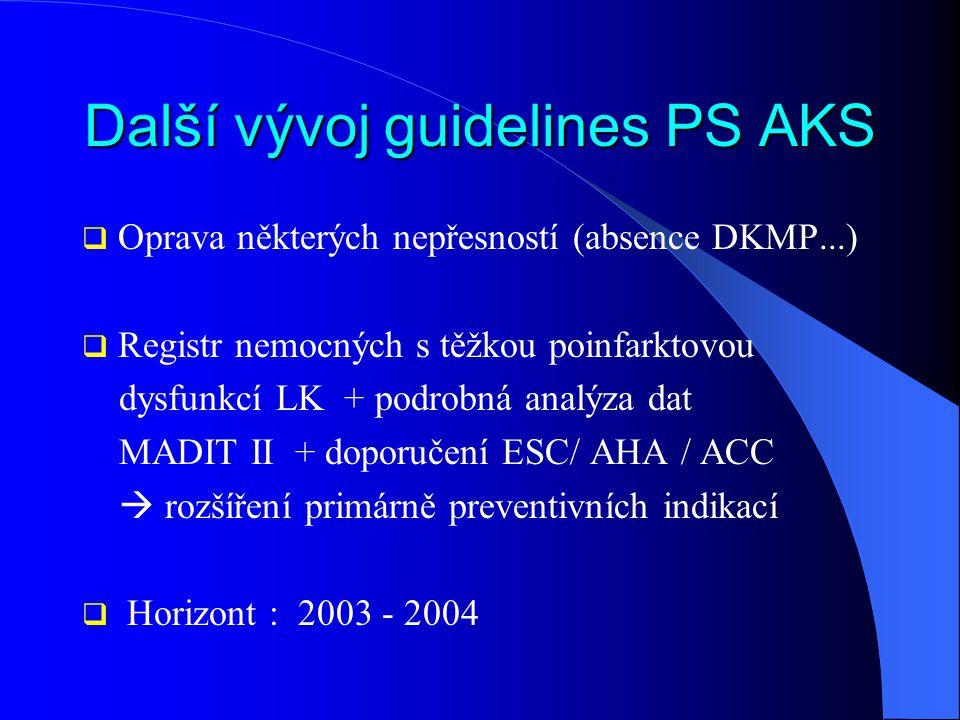 Další vývoj guidelines PS AKS  Oprava některých nepřesností (absence DKMP...)  Registr nemocných s těžkou poinfarktovou dysfunkcí LK + podrobná anal