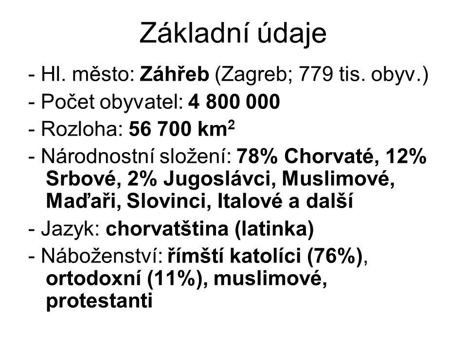 OSTROVY - Korčula, Hvar, Brač, Vis, Lastovo, Mljet a poloostrov Pelješac jsou perlami chorvatských ostrovů