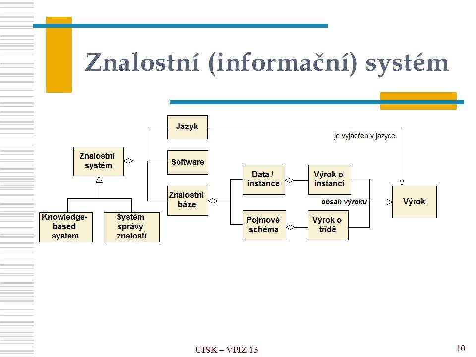 Znalostní (informační) systém UISK – VPIZ 13 10