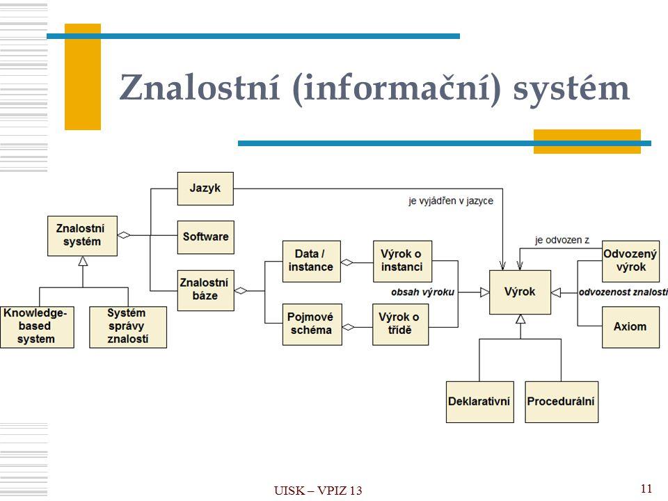 Znalostní (informační) systém UISK – VPIZ 13 11