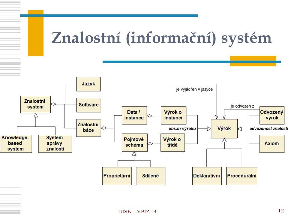 Znalostní (informační) systém UISK – VPIZ 13 12