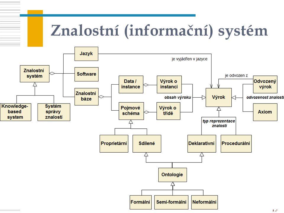 Znalostní (informační) systém 15