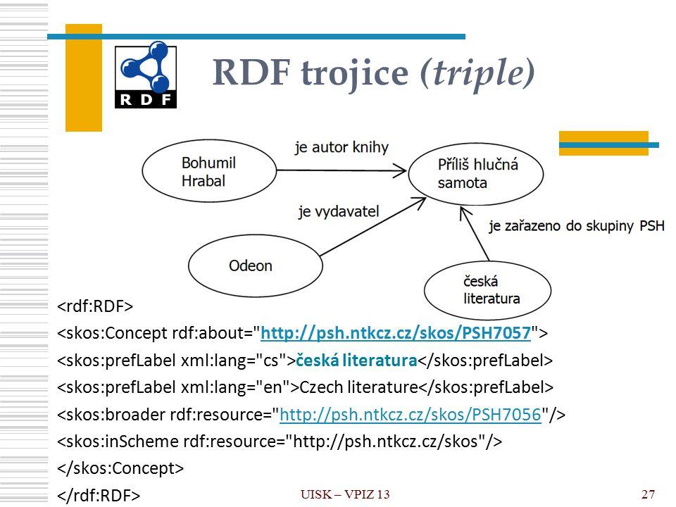 UISK – VPIZ 1327 RDF trojice (triple) http://psh.ntkcz.cz/skos/PSH7057 česká literatura Czech literature http://psh.ntkcz.cz/skos/PSH7056