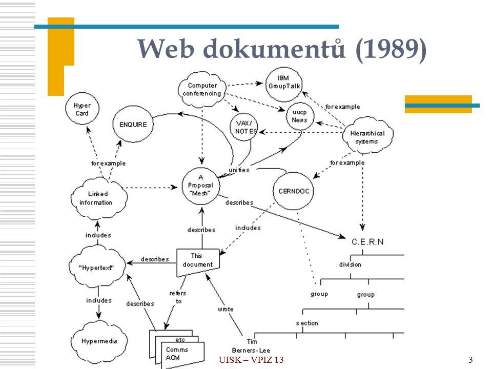 3UISK – VPIZ 13 Web dokumentů (1989)