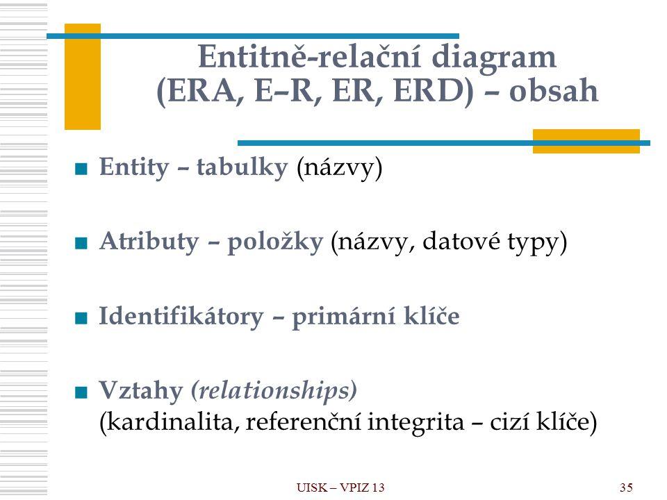 Entitně-relační diagram (ERA, E–R, ER, ERD) – obsah ■ Entity – tabulky (názvy) ■ Atributy – položky (názvy, datové typy) ■ Identifikátory – primární klíče ■ Vztahy (relationships) (kardinalita, referenční integrita – cizí klíče) 35UISK – VPIZ 13