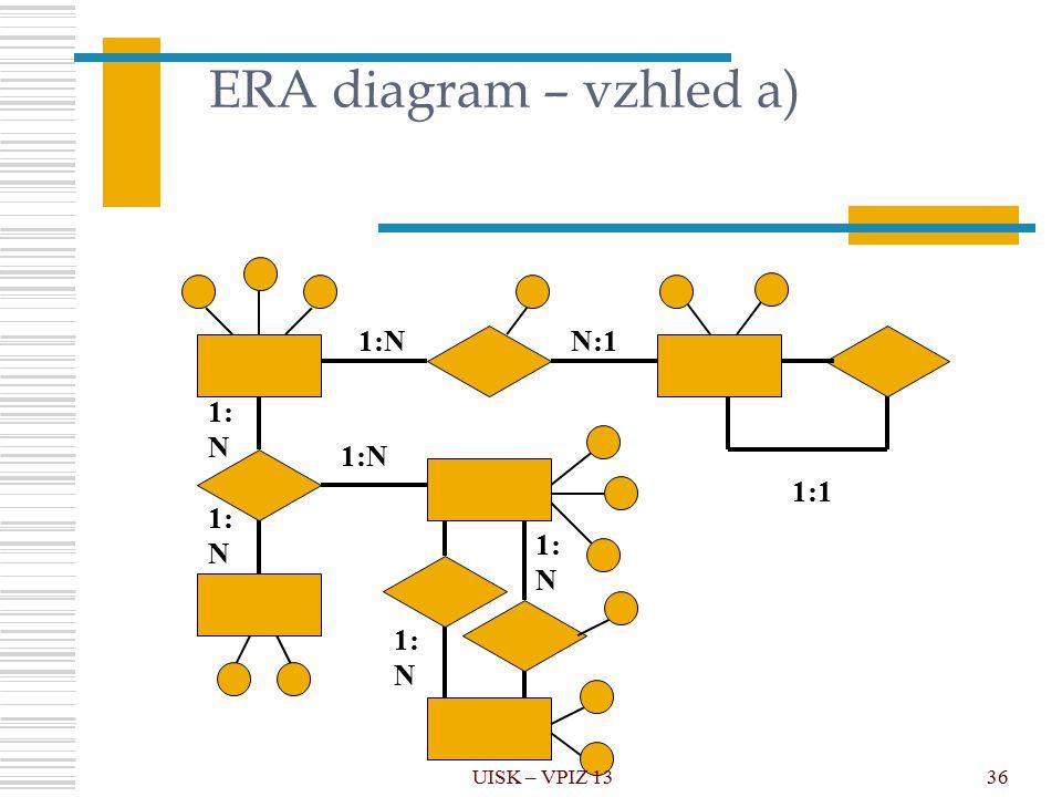 ERA diagram – vzhled a) 1:NN:1 1:N 1:1 36UISK – VPIZ 13