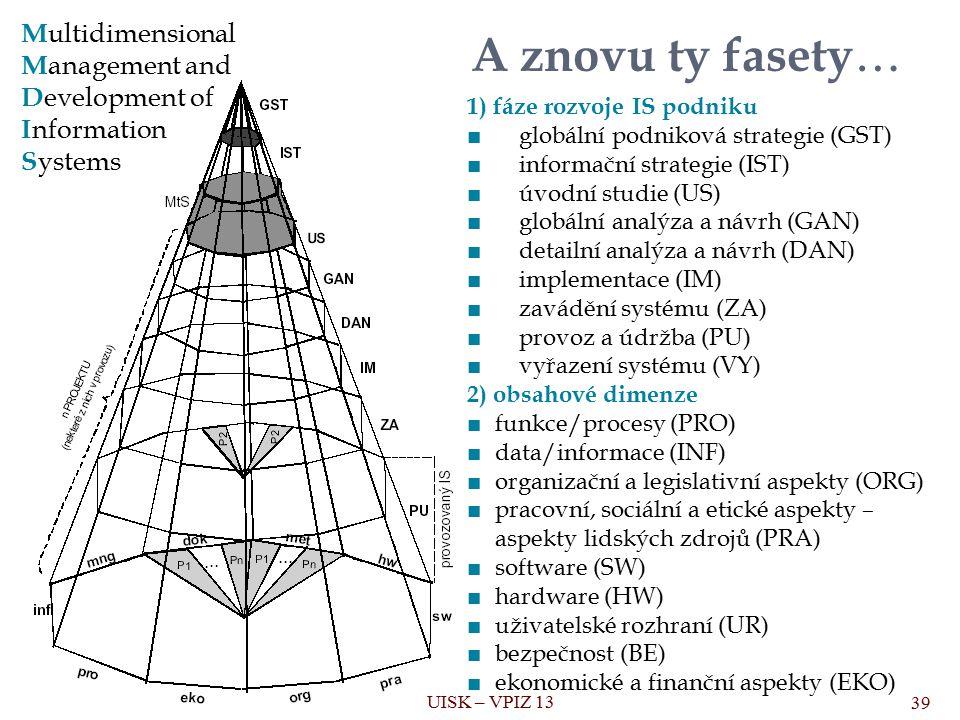 A znovu ty fasety  39 M ultidimensional M anagement and D evelopment of I nformation S ystems 1) fáze rozvoje IS podniku ■ globální podniková strategie (GST) ■ informační strategie (IST) ■ úvodní studie (US) ■ globální analýza a návrh (GAN) ■ detailní analýza a návrh (DAN) ■ implementace (IM) ■ zavádění systému (ZA) ■ provoz a údržba (PU) ■ vyřazení systému (VY) 2) obsahové dimenze ■funkce/procesy (PRO) ■data/informace (INF) ■organizační a legislativní aspekty (ORG) ■pracovní, sociální a etické aspekty – aspekty lidských zdrojů (PRA) ■software (SW) ■hardware (HW) ■uživatelské rozhraní (UR) ■bezpečnost (BE) ■ekonomické a finanční aspekty (EKO) UISK – VPIZ 13
