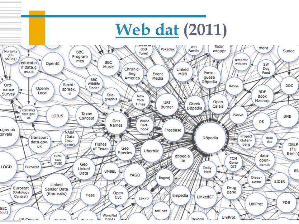 4UISK – VPIZ 13 Web datWeb dat (2011)