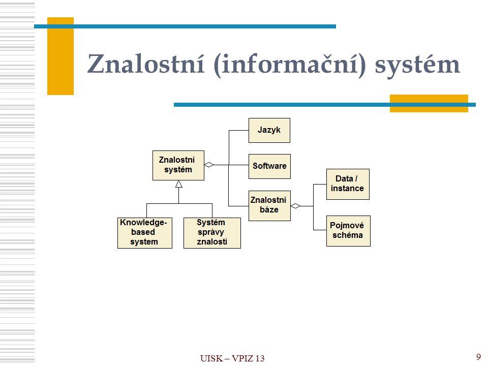 Znalostní (informační) systém UISK – VPIZ 13 9