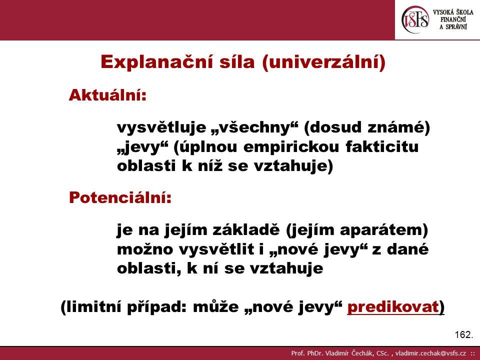 162.Prof. PhDr.