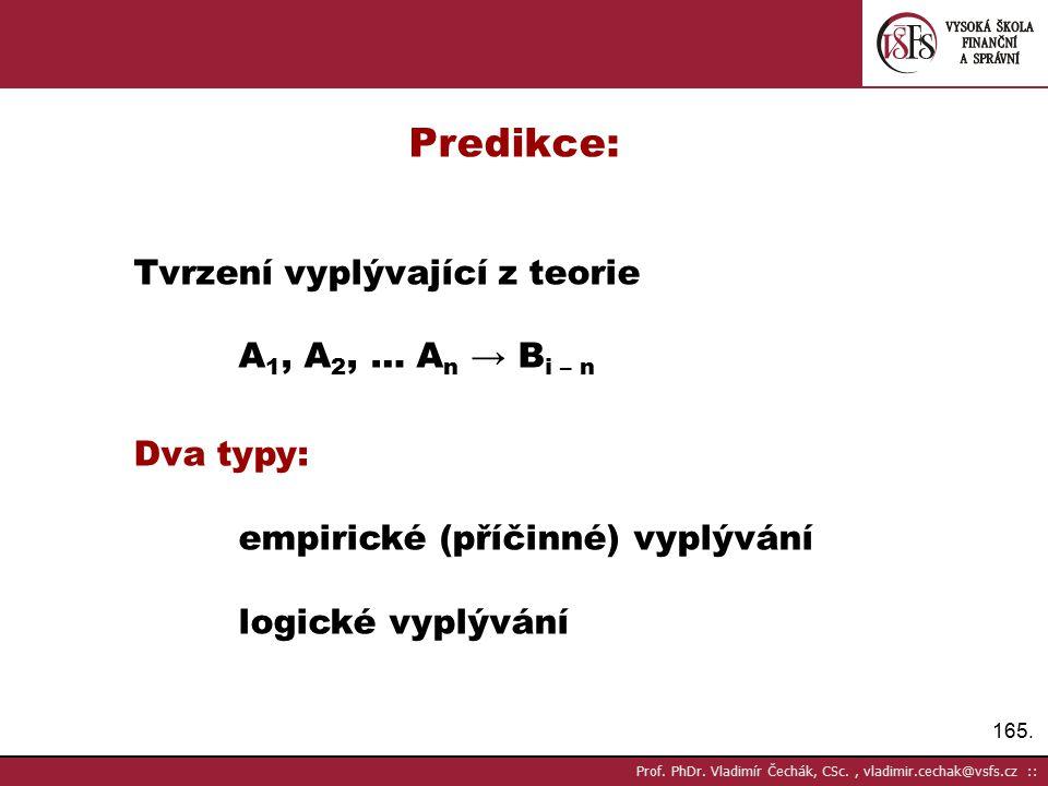 165.Prof. PhDr.
