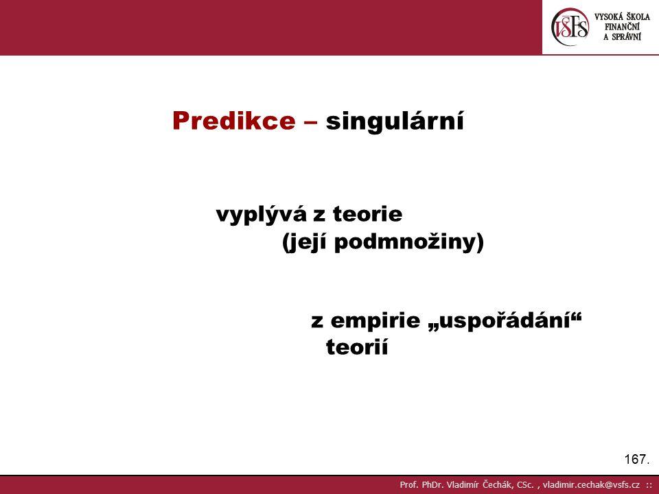 167.Prof. PhDr.