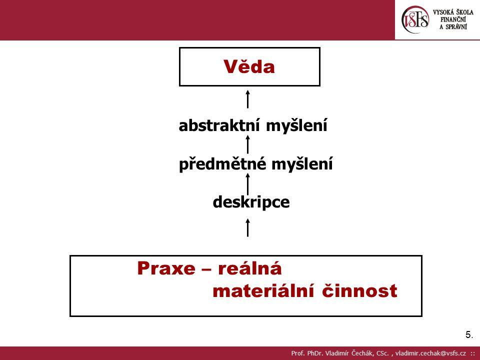 26.Smysl = Sens = Sinn, Význam = Meaning = Bedeutung Prof.