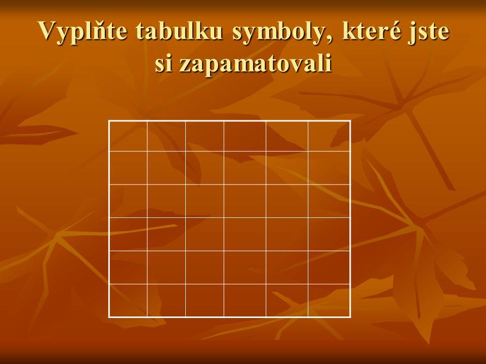 Vyplňte tabulku symboly, které jste si zapamatovali