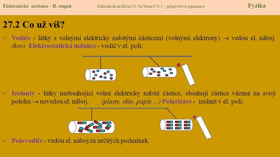 27.3 Jaké si řekneme nové termíny a názvy.Elektronická učebnice - II.