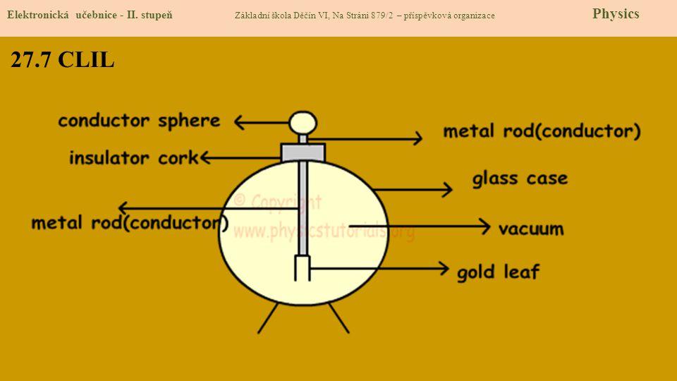 27.7 CLIL Elektronická učebnice - II.