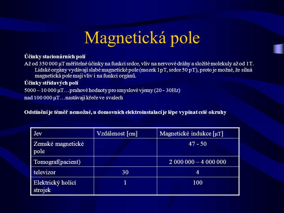 Magnetická pole Účinky stacionárních polí Až od 350 000 μT měřitelné účinky na funkci srdce, vliv na nervové dráhy a složité molekuly až od 1T.