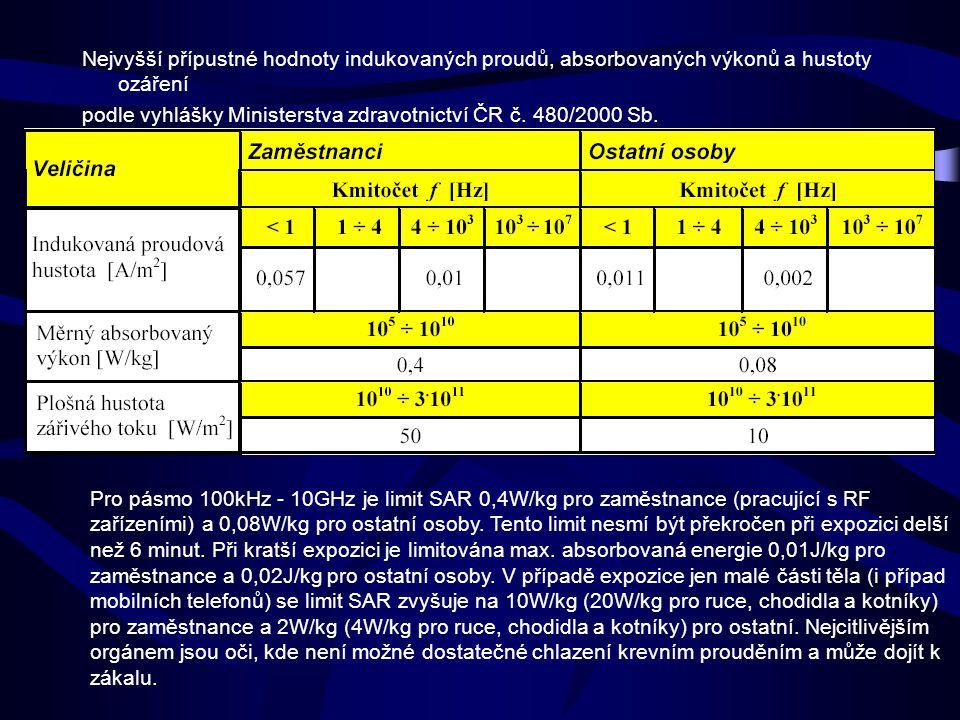 Nejvyšší přípustné hodnoty indukovaných proudů, absorbovaných výkonů a hustoty ozáření podle vyhlášky Ministerstva zdravotnictví ČR č. 480/2000 Sb. Pr