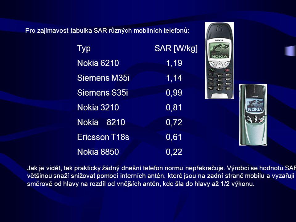Pro zajímavost tabulka SAR různých mobilních telefonů: Typ SAR [W/kg] Nokia 6210 1,19 Siemens M35i 1,14 Siemens S35i 0,99 Nokia 3210 0,81 Nokia 8210 0,72 Ericsson T18s 0,61 Nokia 8850 0,22 Jak je vidět, tak prakticky žádný dnešní telefon normu nepřekračuje.