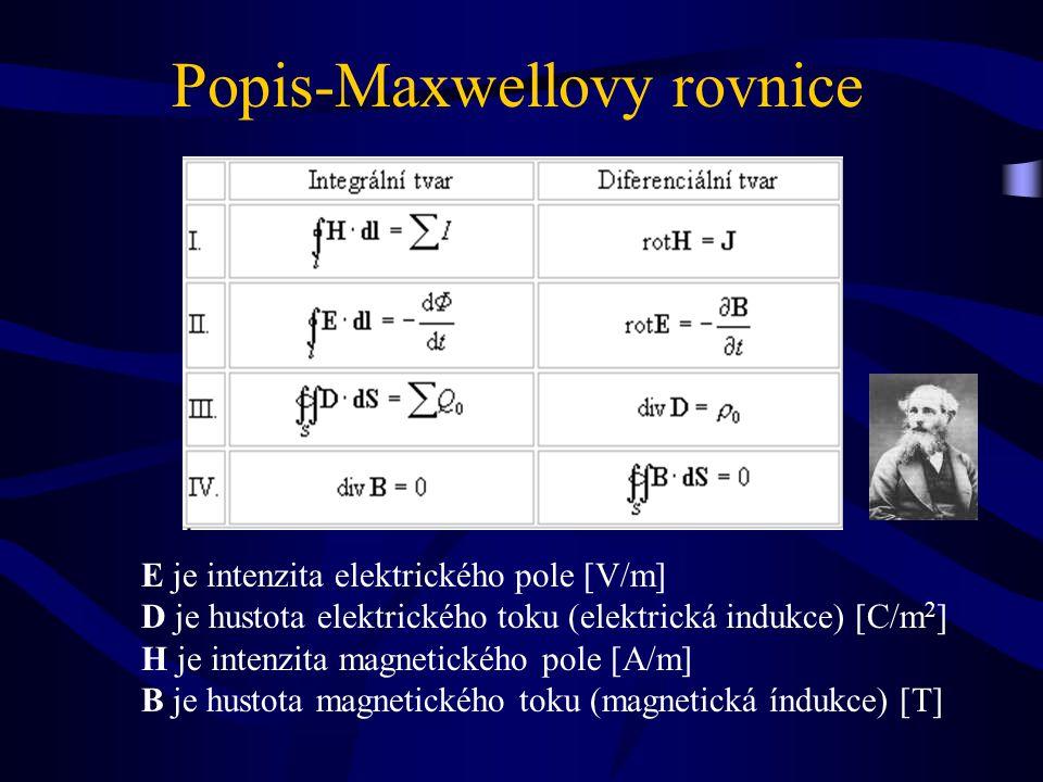 Popis-Maxwellovy rovnice E je intenzita elektrického pole [V/m] D je hustota elektrického toku (elektrická indukce) [C/m 2 ] H je intenzita magnetické
