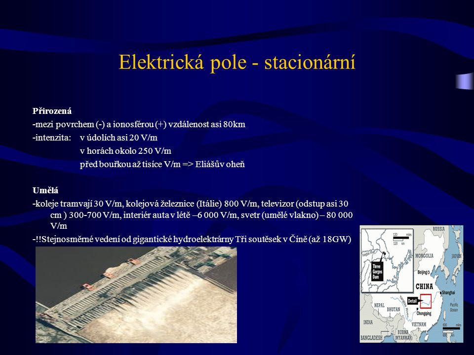 Elektrická pole - stacionární Přirozená -mezi povrchem (-) a ionosférou (+) vzdálenost asi 80km -intenzita: v údolích asi 20 V/m v horách okolo 250 V/m před bouřkou až tisíce V/m => Eliášův oheň Umělá -koleje tramvají 30 V/m, kolejová železnice (Itálie) 800 V/m, televizor (odstup asi 30 cm ) 300-700 V/m, interiér auta v létě –6 000 V/m, svetr (umělé vlakno) – 80 000 V/m -!!Stejnosměrné vedení od gigantické hydroelektrárny Tři soutěsek v Číně (až 18GW)