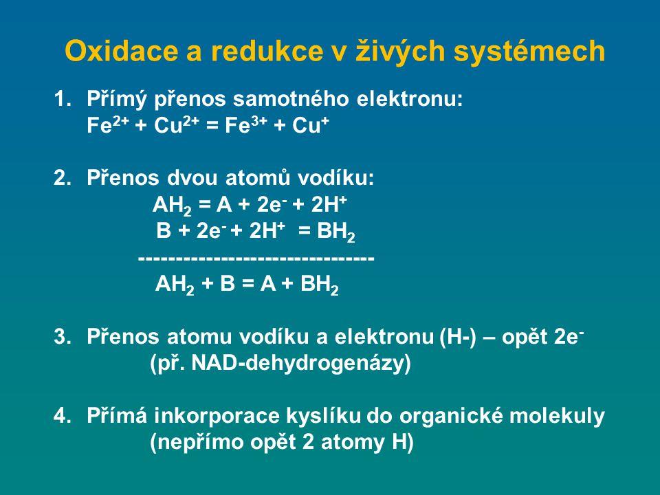 1.Přímý přenos samotného elektronu: Fe 2+ + Cu 2+ = Fe 3+ + Cu + 2.Přenos dvou atomů vodíku: AH 2 = A + 2e - + 2H + B + 2e - + 2H + = BH 2 -----------