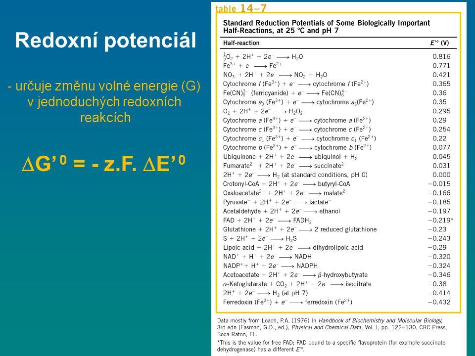 Redoxní potenciál - určuje změnu volné energie (G) v jednoduchých redoxních reakcích  G' 0 = - z.F.  E' 0