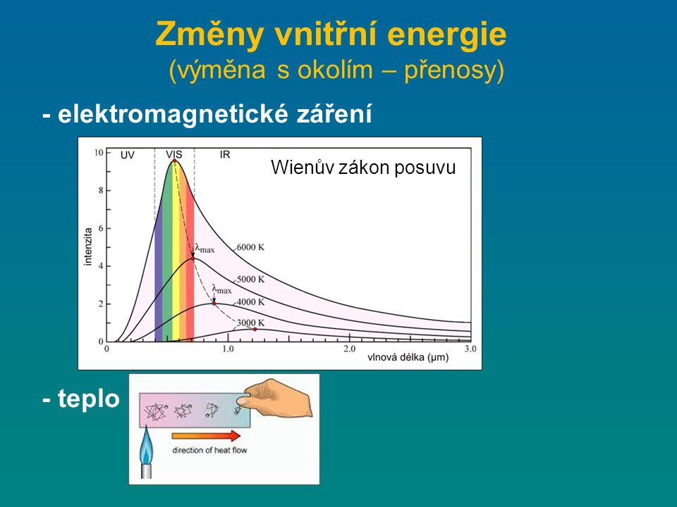 Změny vnitřní energie (výměna s okolím – přenosy) - elektromagnetické záření - teplo Wienův zákon posuvu