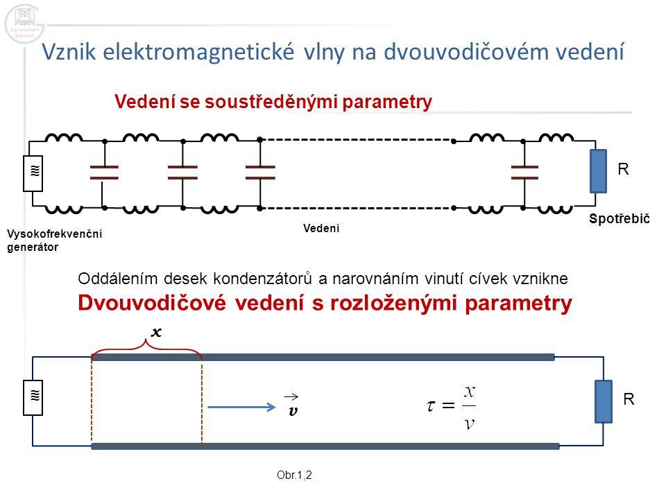 Vznik elektromagnetické vlny na dvouvodičovém vedení ≈≈≈≈ R Vedení se soustředěnými parametry ≈≈≈≈ Oddálením desek kondenzátorů a narovnáním vinutí cí