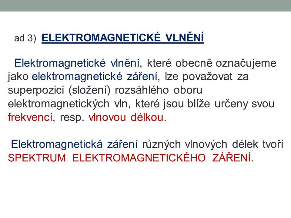 ad 3) ELEKTROMAGNETICKÉ VLNĚNÍ Elektromagnetické vlnění, které obecně označujeme jako elektromagnetické záření, lze považovat za superpozici (složení)