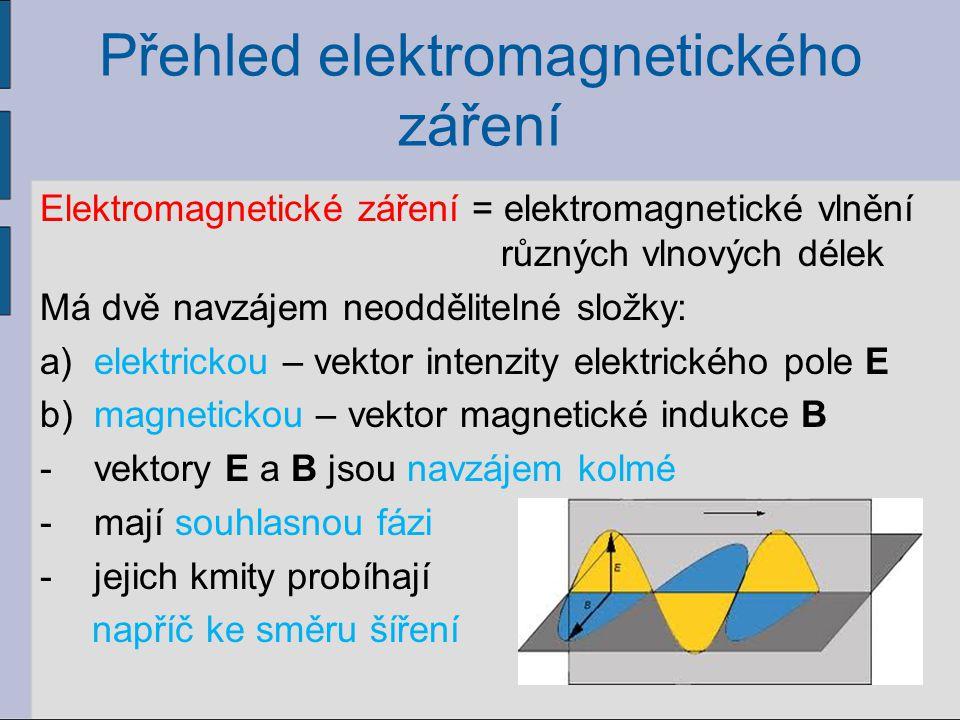 Přehled elektromagnetického záření Elektromagnetické záření = elektromagnetické vlnění různých vlnových délek Má dvě navzájem neoddělitelné složky: a)