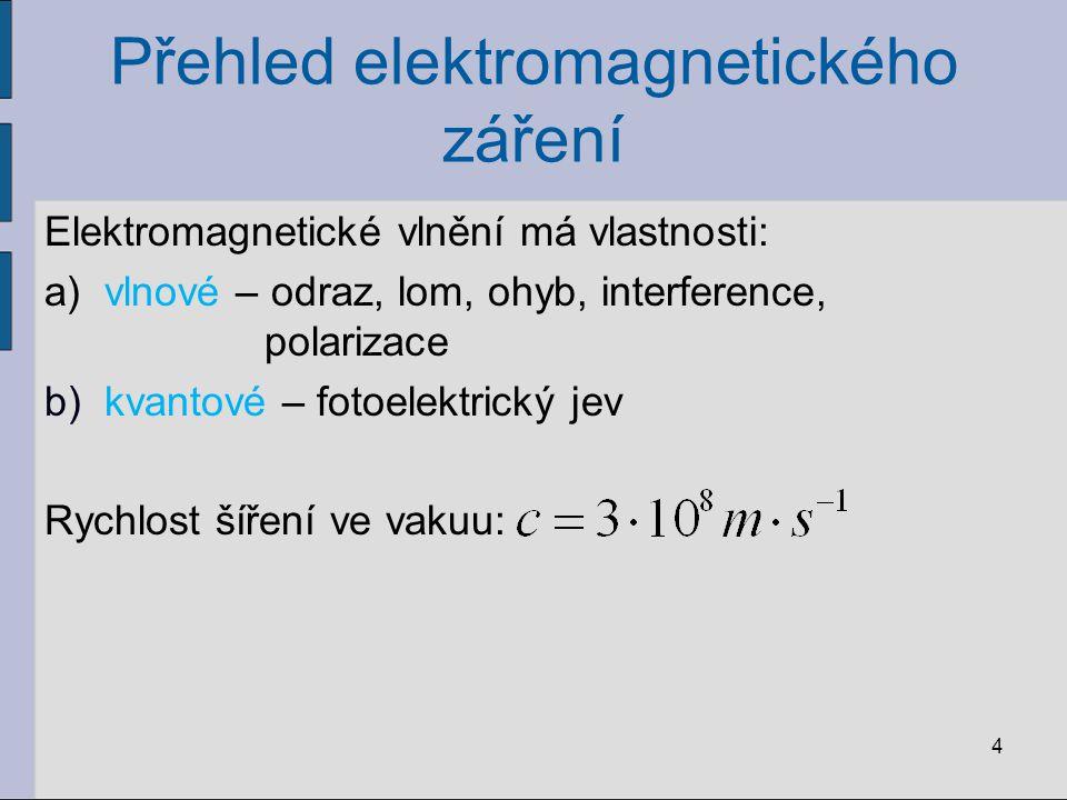 Elektromagnetické vlnění má vlastnosti: a) vlnové – odraz, lom, ohyb, interference, polarizace b) kvantové – fotoelektrický jev Rychlost šíření ve vak