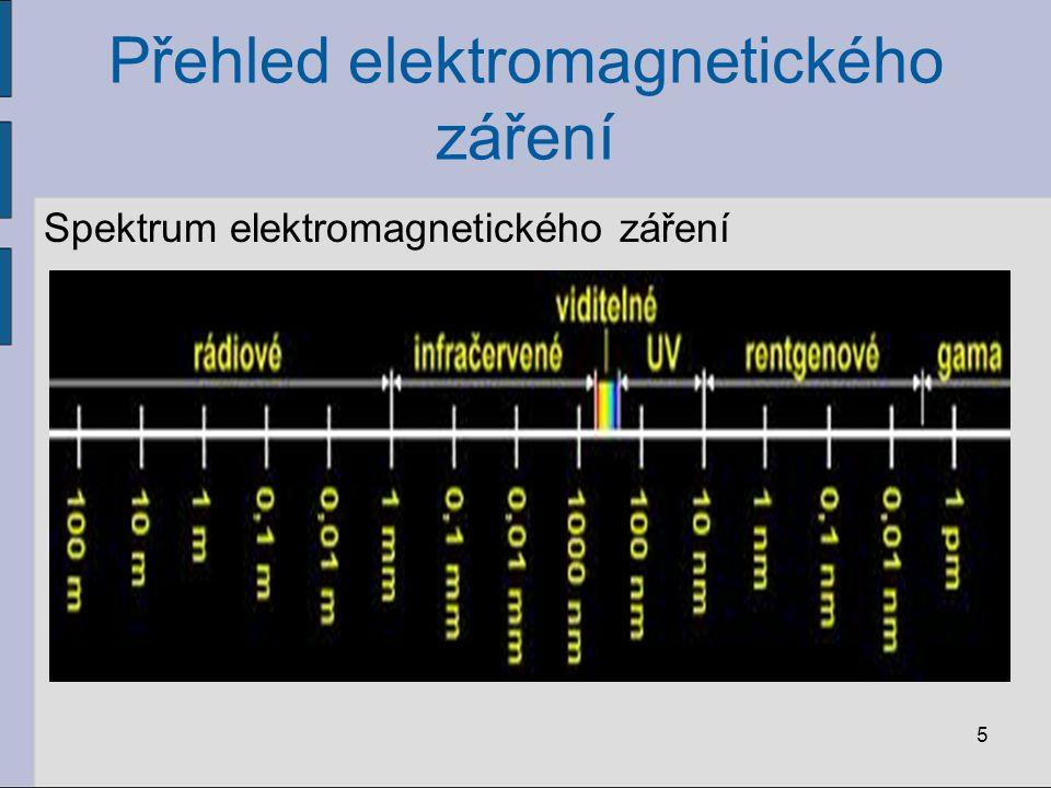 Přehled elektromagnetického záření Spektrum elektromagnetického záření 5